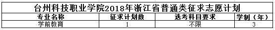 台州科技职业学院.jpg